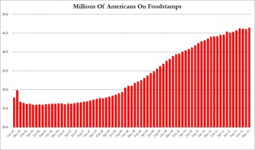 food-stamp-record-2012